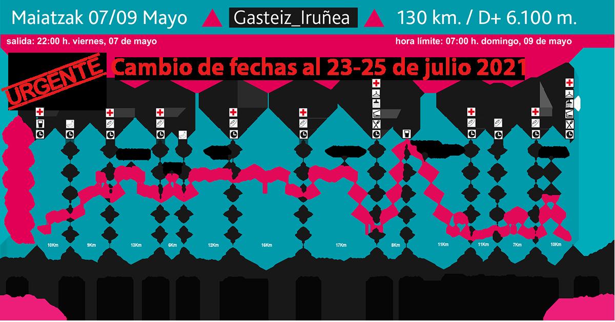 La carrera de ultra distancia Gasteiz - Iruñea cambia de fechas