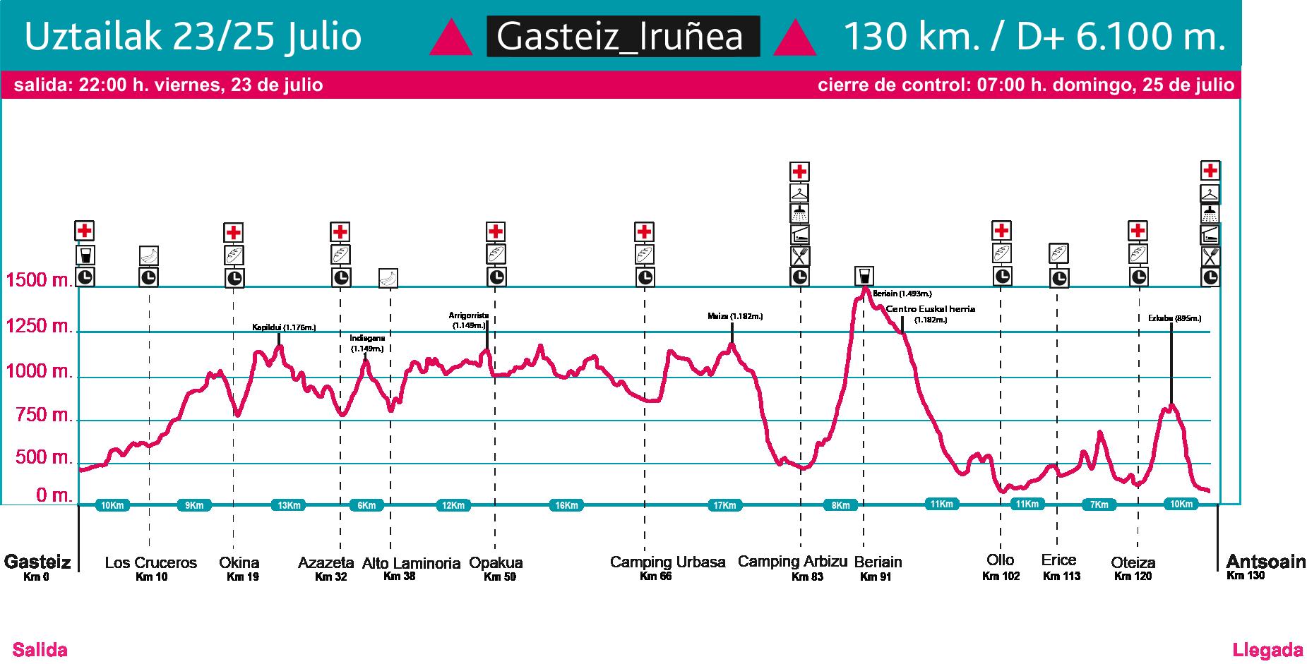 BUTS 2021 - Gasteiz_Iruñea(Antsoain)